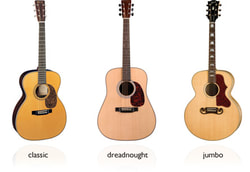 Steel string guitar styles and shapes